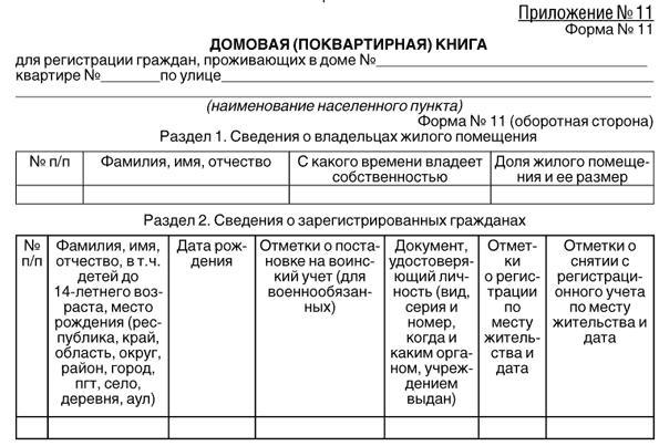 Временная регистрация в неприватизированной квартире